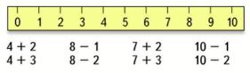 Математика 1 класс учебник Моро 2 часть страница 5 задание 1