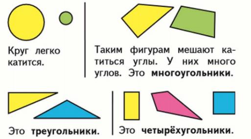 Математика 1 класс учебник Моро 1 часть страница 50 задание 1
