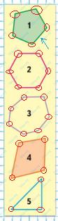 Ответ по Математике 1 класс учебник Моро 1 часть страница 50 задание на полях