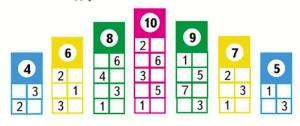 Математика 1 класс учебник Моро 2 часть страница 57 задание 10