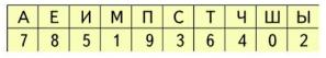 Математика 1 класс учебник Моро 2 часть страница 59 задание 22-1