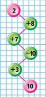 Математика 1 класс учебник Моро 2 часть страница 63 задание 6