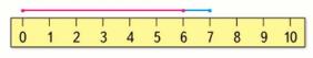 Математика 1 класс учебник Моро 1 часть страница 69 задание 4