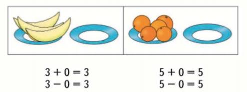 Математика 1 класс учебник Моро 1 часть страница 72 задание 1