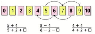 Математика 1 класс учебник Моро 2 часть страница 8 задание 2