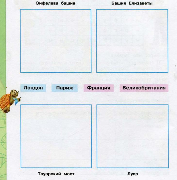 Окружающий мир 3 класс рабочая тетрадь Плешаков 2 часть страница 82