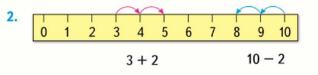 Математика 1 класс учебник Моро 1 часть страница 84 задание 2