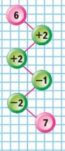 Математика 1 класс учебник Моро 1 часть страница 84 задание на полях