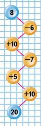 Математика 1 класс учебник Моро 2 часть страница 85 задание 5