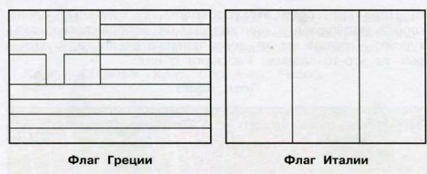 Окружающий мир 3 класс рабочая тетрадь Плешаков 2 часть страница 87