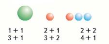 Математика 1 класс учебник Моро 1 часть страница 87 задание 5