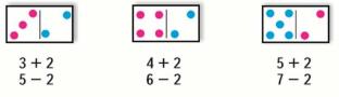 Математика 1 класс учебник Моро 1 часть страница 90 задание 2