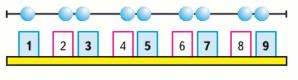 Математика 1 класс учебник Моро 1 часть страница 94 задание 2