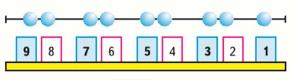 Математика 1 класс учебник Моро 1 часть страница 94 задание 4