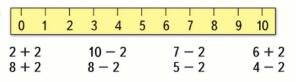 Математика 1 класс учебник Моро 1 часть страница 96 задание 4