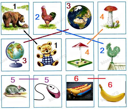Ответ по Окружающему миру 2 класс рабочая тетрадь Плешаков 1 часть страница 10 задание 2