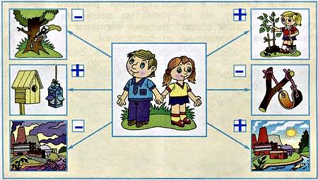 Ответ по Окружающему миру 2 класс рабочая тетрадь Плешаков 1 часть страница 12 задание 1