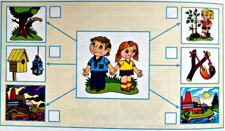 Окружающий мир 2 класс рабочая тетрадь Плешаков 1 часть страница 12 задание 1