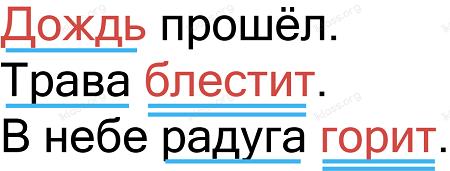 Ответ по Русскому языку 2 класс рабочая тетрадь Канакина 1 часть страница 12 упражнение 23