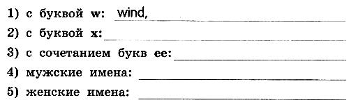 Английский язык 2 класс рабочая тетрадь Афанасьева step 12