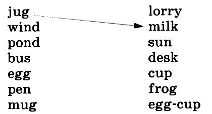 Английский язык 2 класс рабочая тетрадь Афанасьева step 13