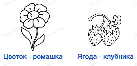Ответ по Русскому языку 2 класс рабочая тетрадь Канакина 1 часть страница 15 упражнение 29