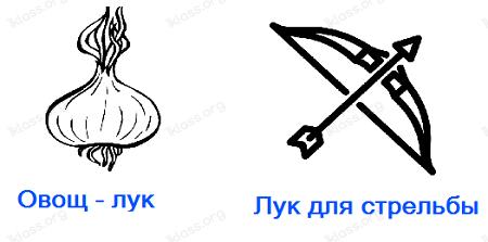 Ответ по Русскому языку 2 класс рабочая тетрадь Канакина 1 часть страница 18 упражнение 35