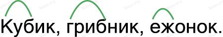 Ответ по Русскому языку 2 класс рабочая тетрадь Канакина 1 часть страница 23 упражнение 47