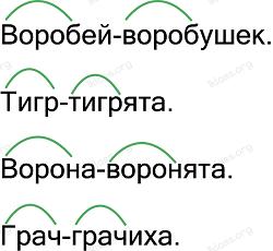 Ответ по Русскому языку 2 класс рабочая тетрадь Канакина 1 часть страница 26 упражнение 53