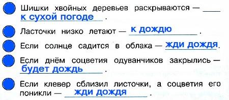 Ответ по Окружающему миру 2 класс рабочая тетрадь Плешаков 1 часть страница 26 задание 6