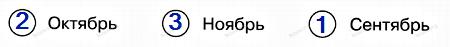 Ответ по Окружающему миру 2 класс рабочая тетрадь Плешаков 1 часть страница 27 задание 2