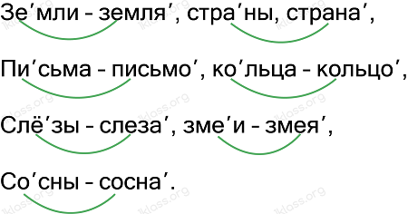 Ответ по Русскому языку 2 класс рабочая тетрадь Канакина 1 часть страница 29 упражнение 61