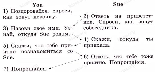 Английский язык 2 класс учебник Афанасьева 2 часть step 38 задание 2