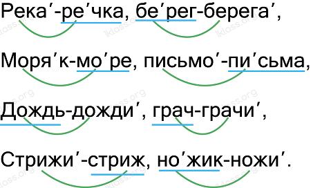 Ответ по Русскому языку 2 класс рабочая тетрадь Канакина 1 часть страница 41 упражнение 89
