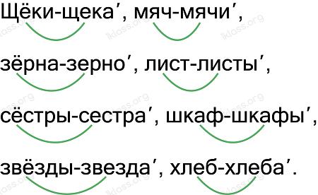 Ответ по Русскому языку 2 класс рабочая тетрадь Канакина 1 часть страница 42 упражнение 90