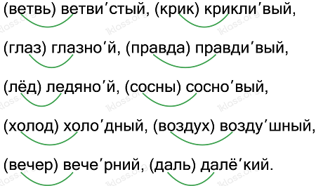 Ответ по Русскому языку 2 класс рабочая тетрадь Канакина 1 часть страница 42 упражнение 91