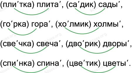 Ответ по Русскому языку 2 класс рабочая тетрадь Канакина 1 часть страница 44 упражнение 94
