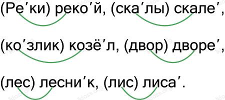 Ответ по Русскому языку 2 класс рабочая тетрадь Канакина 1 часть страница 44 упражнение 95