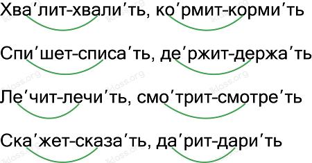 Ответ по Русскому языку 2 класс рабочая тетрадь Канакина 1 часть страница 45 упражнение 97
