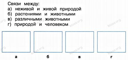 Окружающий мир 2 класс рабочая тетрадь Плешаков 1 часть страница 47 задание 2