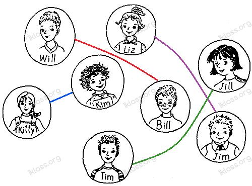 Английский язык 2 класс рабочая тетрадь Афанасьева step 5 - задание 2