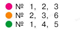 Окружающий мир 2 класс учебник Плешаков 1 часть стр 102-2