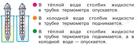 Окружающий мир 2 класс учебник Плешаков 1 часть стр 104-1