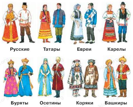 Окружающий мир 1 класс учебник Плешаков 1 часть ответы стр 12-1