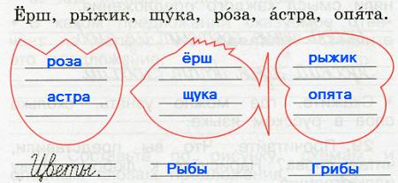 Ответ по Русскому языку 2 класс рабочая тетрадь Канакина 1 часть страница 16 упражнение 30