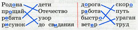 Ответ по Русскому языку 2 класс рабочая тетрадь Канакина 1 часть страница 20 упражнение 39