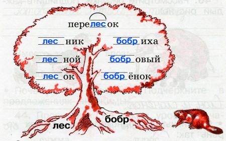 Ответ по Русскому языку 2 класс рабочая тетрадь Канакина 1 часть страница 24 упражнение 48