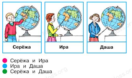 Окружающий мир 1 класс учебник Плешаков 2 часть ответы стр 28-5