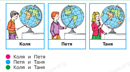Окружающий мир 1 класс учебник Плешаков 2 часть ответы стр 29-6