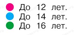 Окружающий мир 1 класс учебник Плешаков 2 часть ответы стр 30-10